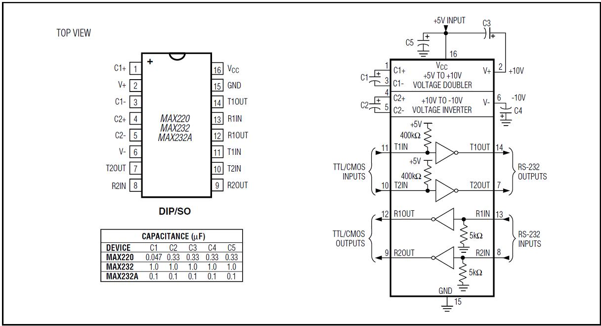 Wiki Universal Asynchronous Receiver Transmitter Max232 Pin Diagram
