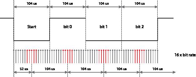 wiki  transmitter